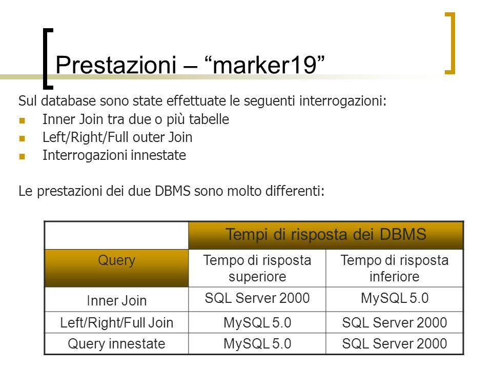 Prestazioni – marker19 Sul database sono state effettuate le seguenti interrogazioni: Inner Join tra due o più tabelle Left/Right/Full outer Join Interrogazioni innestate Le prestazioni dei due DBMS sono molto differenti: Tempi di risposta dei DBMS QueryTempo di risposta superiore Tempo di risposta inferiore Inner Join SQL Server 2000MySQL 5.0 Left/Right/Full JoinMySQL 5.0SQL Server 2000 Query innestateMySQL 5.0SQL Server 2000