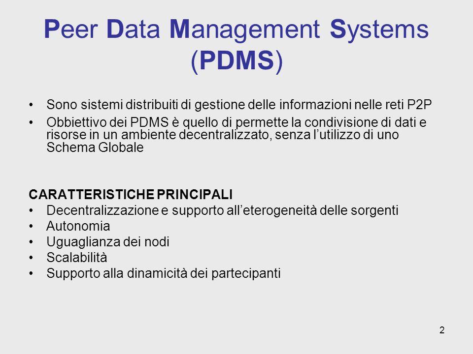 2 Peer Data Management Systems (PDMS) Sono sistemi distribuiti di gestione delle informazioni nelle reti P2P Obbiettivo dei PDMS è quello di permette la condivisione di dati e risorse in un ambiente decentralizzato, senza lutilizzo di uno Schema Globale CARATTERISTICHE PRINCIPALI Decentralizzazione e supporto alleterogeneità delle sorgenti Autonomia Uguaglianza dei nodi Scalabilità Supporto alla dinamicità dei partecipanti