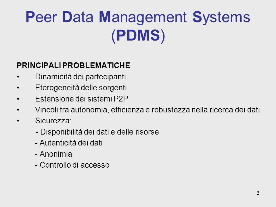 3 Peer Data Management Systems (PDMS) PRINCIPALI PROBLEMATICHE Dinamicità dei partecipanti Eterogeneità delle sorgenti Estensione dei sistemi P2P Vincoli fra autonomia, efficienza e robustezza nella ricerca dei dati Sicurezza: - Disponibilità dei dati e delle risorse - Autenticità dei dati - Anonimia - Controllo di accesso