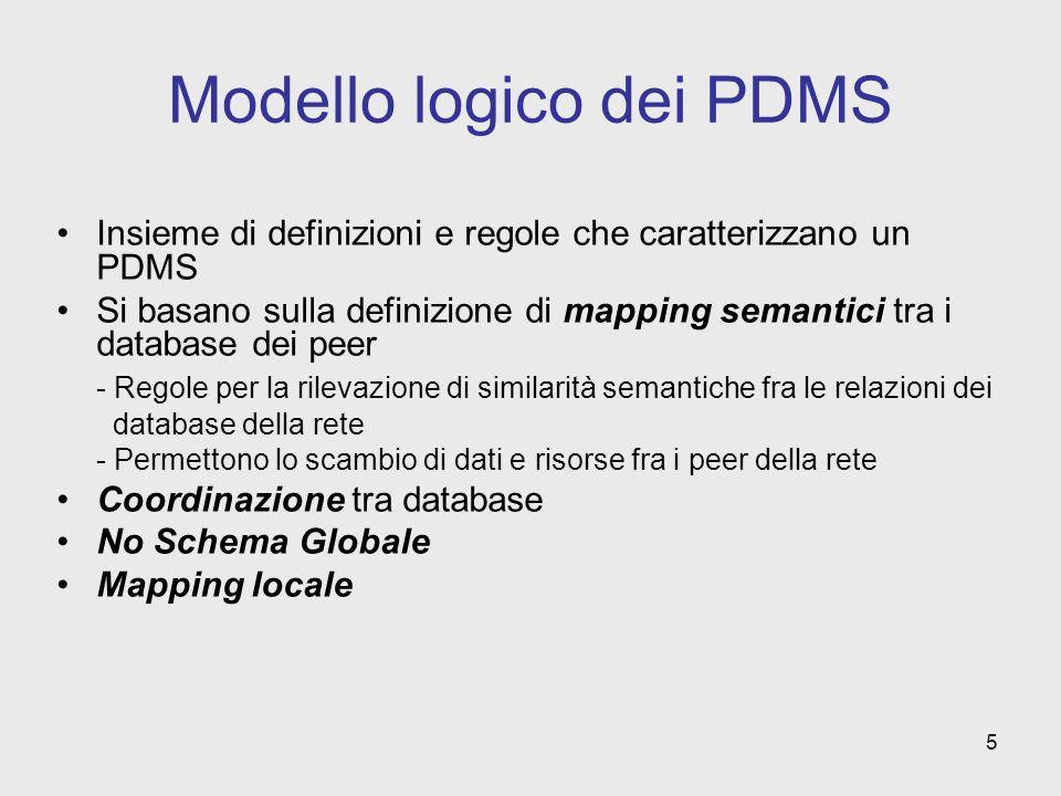 5 Modello logico dei PDMS Insieme di definizioni e regole che caratterizzano un PDMS Si basano sulla definizione di mapping semantici tra i database dei peer - Regole per la rilevazione di similarità semantiche fra le relazioni dei database della rete - Permettono lo scambio di dati e risorse fra i peer della rete Coordinazione tra database No Schema Globale Mapping locale