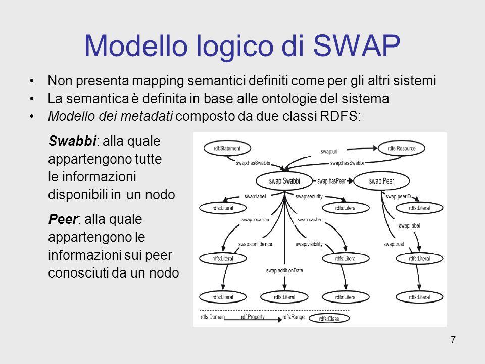 7 Modello logico di SWAP Non presenta mapping semantici definiti come per gli altri sistemi La semantica è definita in base alle ontologie del sistema