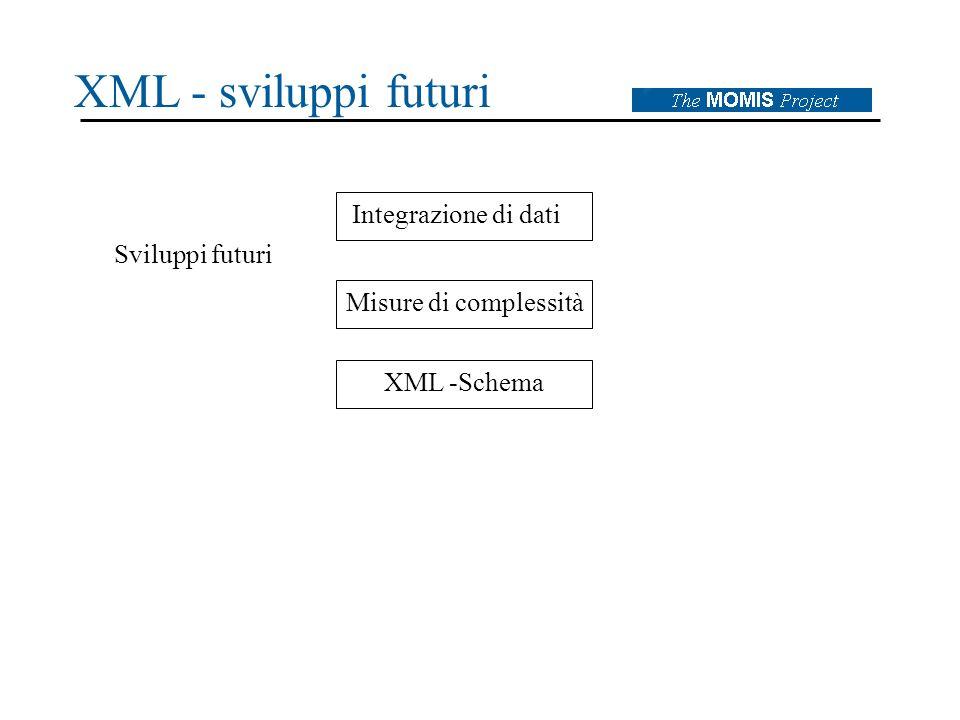 XML - sviluppi futuri Sviluppi futuri Integrazione di dati Misure di complessità XML -Schema