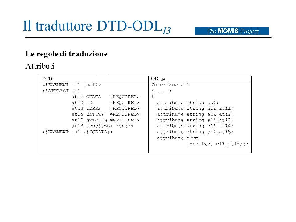 Il traduttore DTD-ODL I3 Le regole di traduzione Attributi