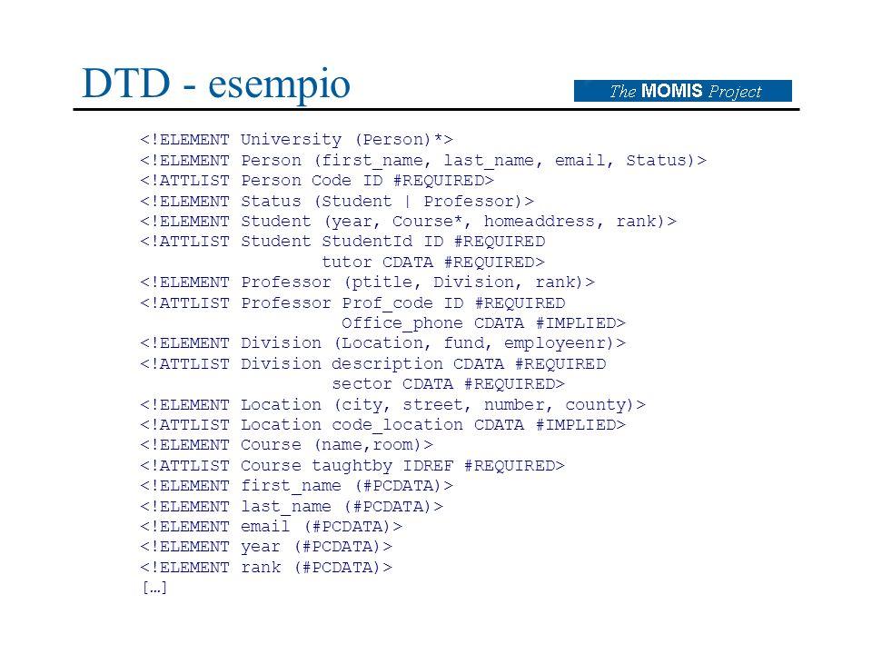 DTD - esempio <!ATTLIST Student StudentId ID #REQUIRED tutor CDATA #REQUIRED> <!ATTLIST Professor Prof_code ID #REQUIRED Office_phone CDATA #IMPLIED> <!ATTLIST Division description CDATA #REQUIRED sector CDATA #REQUIRED> […]