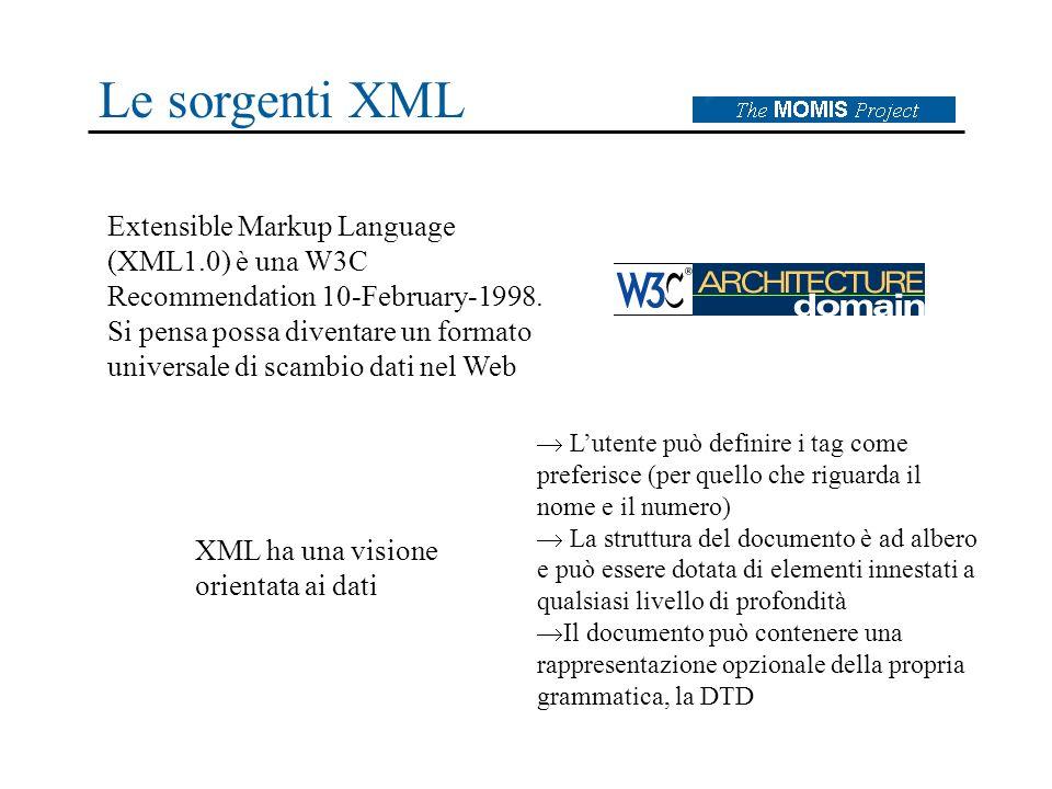 Le sorgenti XML Extensible Markup Language (XML1.0) è una W3C Recommendation 10-February-1998.