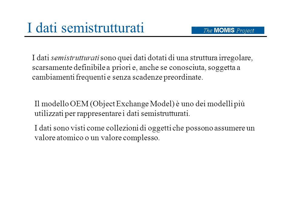MOMIS - dati semistrutturati Anche il sistema MOMIS si basa su una rappresentazione OEM per rappresentare sorgenti semistrutturate.
