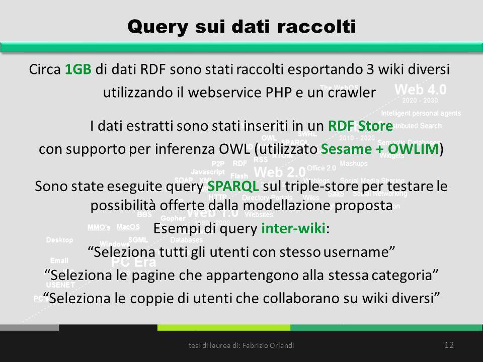 Query sui dati raccolti Circa 1GB di dati RDF sono stati raccolti esportando 3 wiki diversi utilizzando il webservice PHP e un crawler 12 tesi di laur