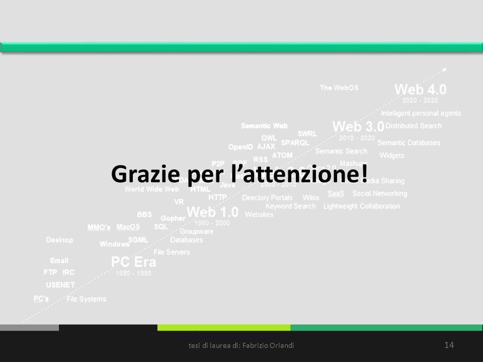 Grazie per lattenzione! 14 tesi di laurea di: Fabrizio Orlandi