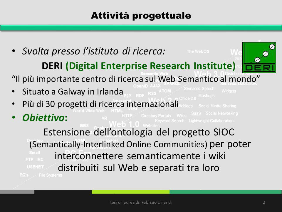 Attività progettuale Svolta presso listituto di ricerca: DERI (Digital Enterprise Research Institute) Il più importante centro di ricerca sul Web Sema