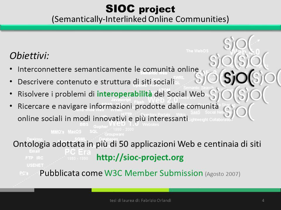 SIOC project (Semantically-Interlinked Online Communities) 4 Obiettivi: Interconnettere semanticamente le comunità online Descrivere contenuto e strut