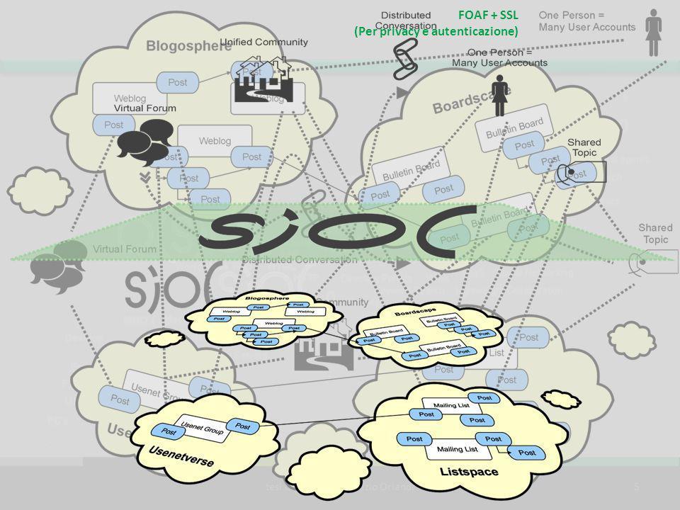 5 FOAF + SSL (Per privacy e autenticazione)
