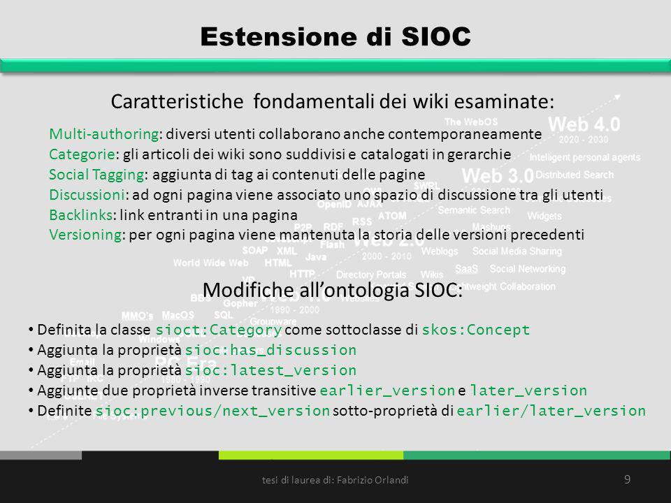 Estensione di SIOC Caratteristiche fondamentali dei wiki esaminate: 9 Multi-authoring: diversi utenti collaborano anche contemporaneamente Categorie:
