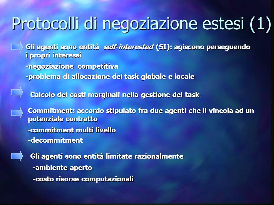 Gli agenti sono entità self-interested (SI): agiscono perseguendo i propri interessi Protocolli di negoziazione estesi (1) -negoziazione competitiva -