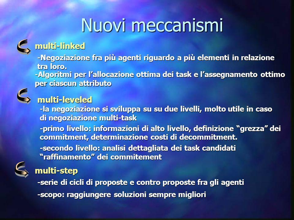 Nuovi meccanismi multi-linked -Negoziazione fra più agenti riguardo a più elementi in relazione tra loro. -Algoritmi per lallocazione ottima dei task