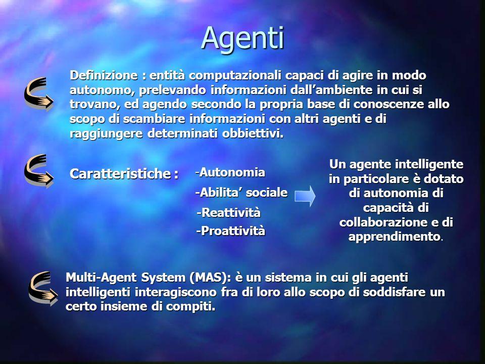 Definizione : entità computazionali capaci di agire in modo autonomo, prelevando informazioni dallambiente in cui si trovano, ed agendo secondo la pro