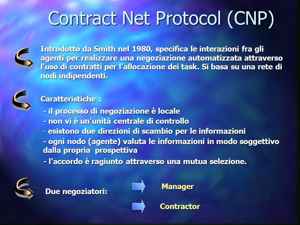 Contract Net Protocol (CNP) Introdotto da Smith nel 1980, specifica le interazioni fra gli agenti per realizzare una negoziazione automatizzata attrav
