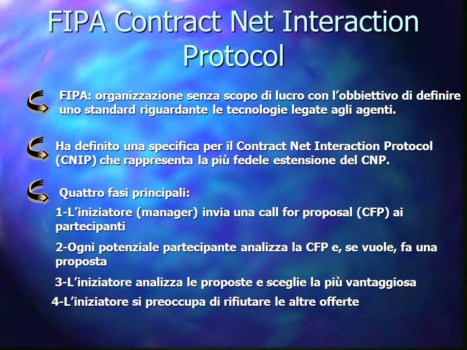 FIPA Contract Net Interaction Protocol FIPA: organizzazione senza scopo di lucro con lobbiettivo di definire uno standard riguardante le tecnologie le