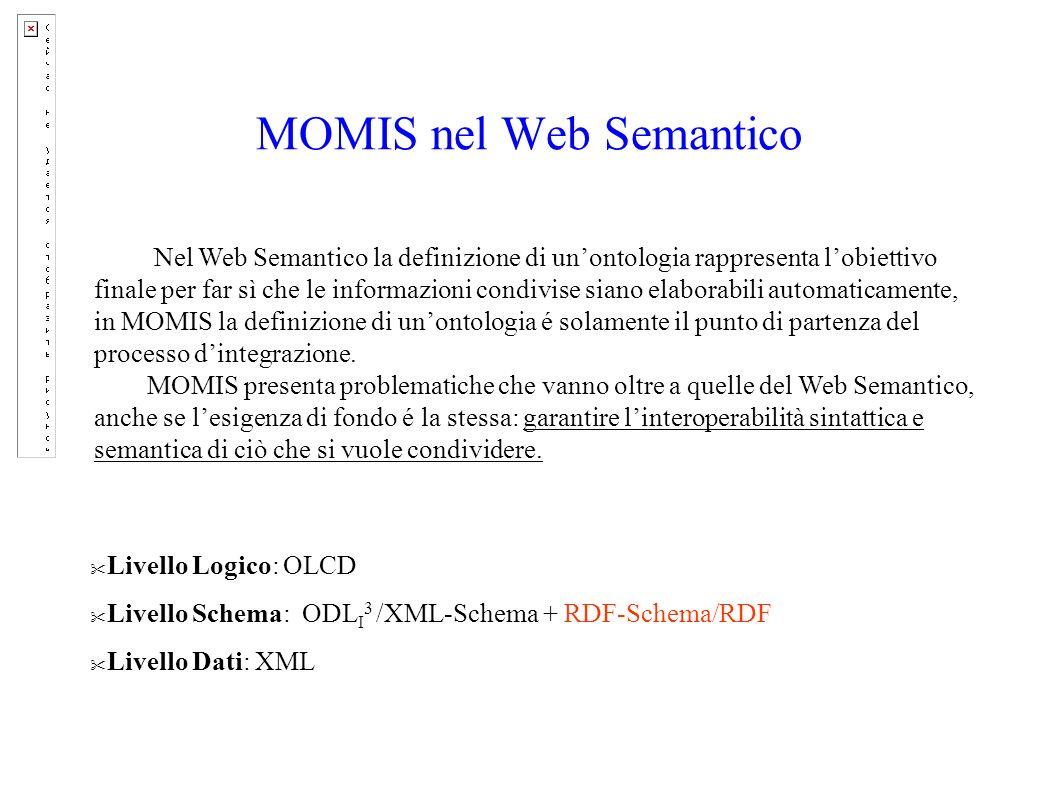 MOMIS nel Web Semantico Nel Web Semantico la definizione di unontologia rappresenta lobiettivo finale per far sì che le informazioni condivise siano elaborabili automaticamente, in MOMIS la definizione di unontologia é solamente il punto di partenza del processo dintegrazione.