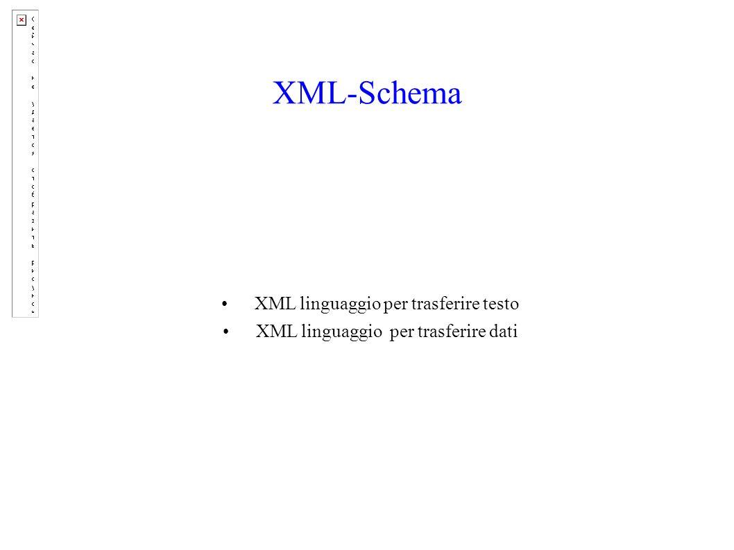 XML-Schema XML linguaggio per trasferire dati XML linguaggio per trasferire testo
