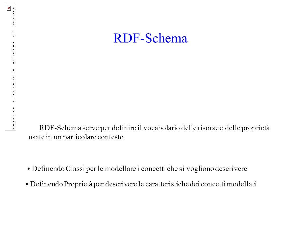 RDF-Schema RDF-Schema serve per definire il vocabolario delle risorse e delle proprietà usate in un particolare contesto.
