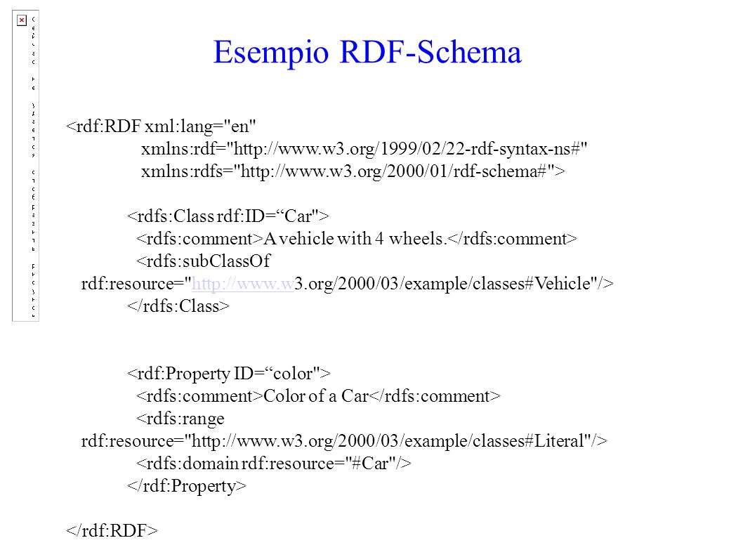 Esempio RDF-Schema <rdf:RDF xml:lang= en xmlns:rdf= http://www.w3.org/1999/02/22-rdf-syntax-ns# xmlns:rdfs= http://www.w3.org/2000/01/rdf-schema# > A vehicle with 4 wheels.