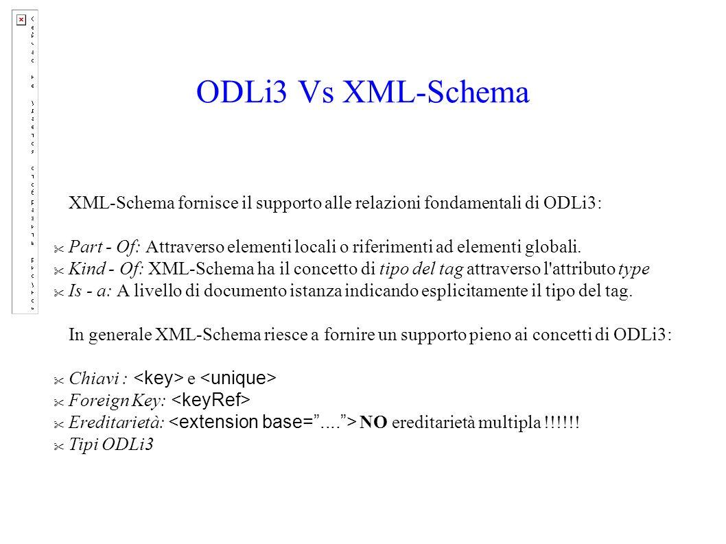 ODLi3 Vs XML-Schema XML-Schema fornisce il supporto alle relazioni fondamentali di ODLi3: Part - Of: Attraverso elementi locali o riferimenti ad elementi globali.
