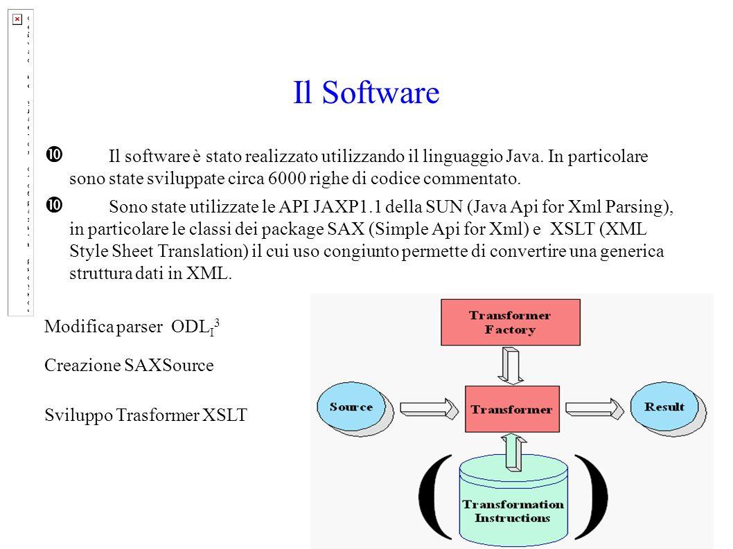 Il Software • Il software è stato realizzato utilizzando il linguaggio Java.