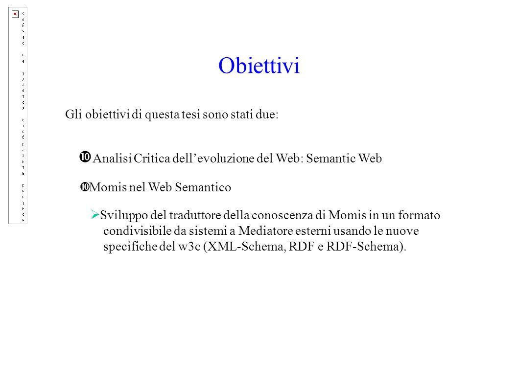 Obiettivi Gli obiettivi di questa tesi sono stati due: • Analisi Critica dellevoluzione del Web: Semantic Web • Momis nel Web Semantico Sviluppo del traduttore della conoscenza di Momis in un formato condivisibile da sistemi a Mediatore esterni usando le nuove specifiche del w3c (XML-Schema, RDF e RDF-Schema).