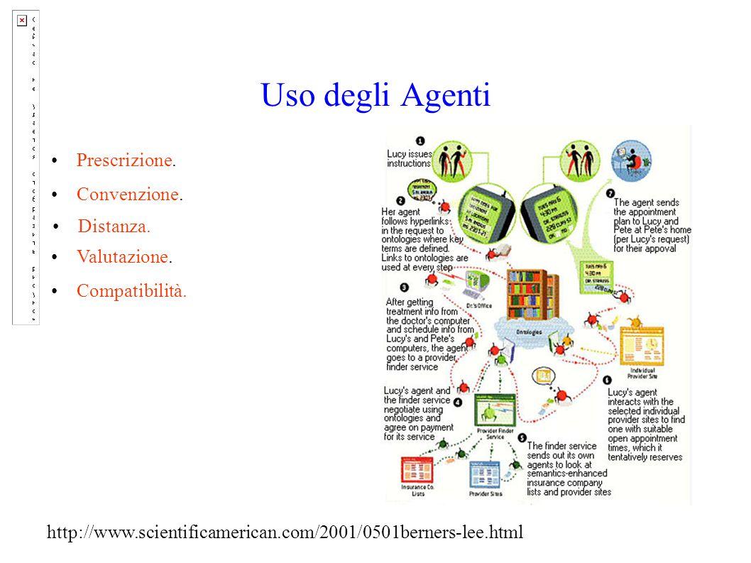 Uso degli Agenti Convenzione. Distanza. Valutazione.