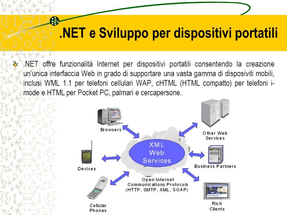 .NET e Sviluppo per dispositivi portatili.NET offre funzionalità Internet per dispositivi portatili consentendo la creazione ununica interfaccia Web i