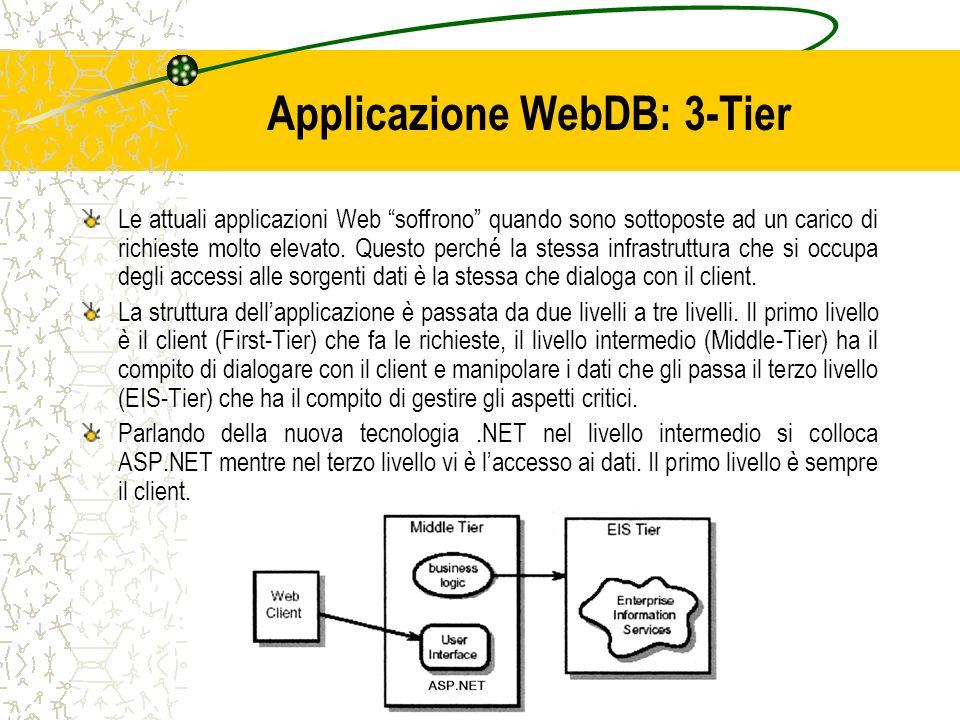 Applicazione WebDB: 3-Tier Le attuali applicazioni Web soffrono quando sono sottoposte ad un carico di richieste molto elevato. Questo perché la stess