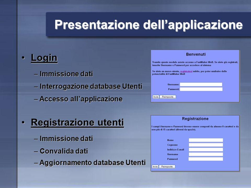 Presentazione dellapplicazione LoginLogin Registrazione utentiRegistrazione utenti – Immissione dati – Interrogazione database Utenti – Accesso allapplicazione – Immissione dati – Convalida dati – Aggiornamento database Utenti