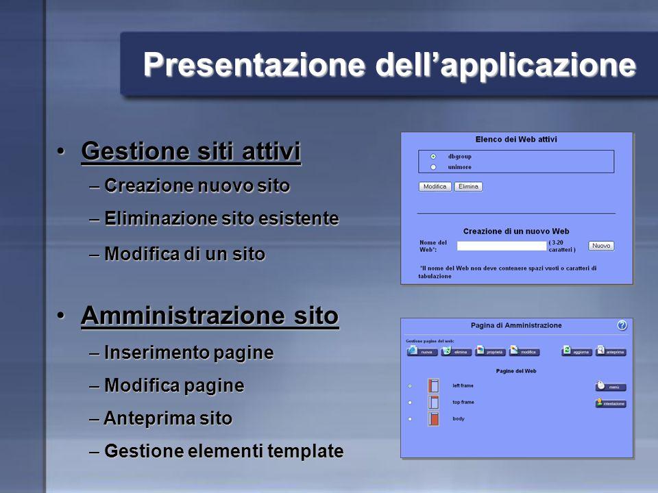 Gestione siti attiviGestione siti attivi Presentazione dellapplicazione Amministrazione sitoAmministrazione sito – Creazione nuovo sito – Eliminazione