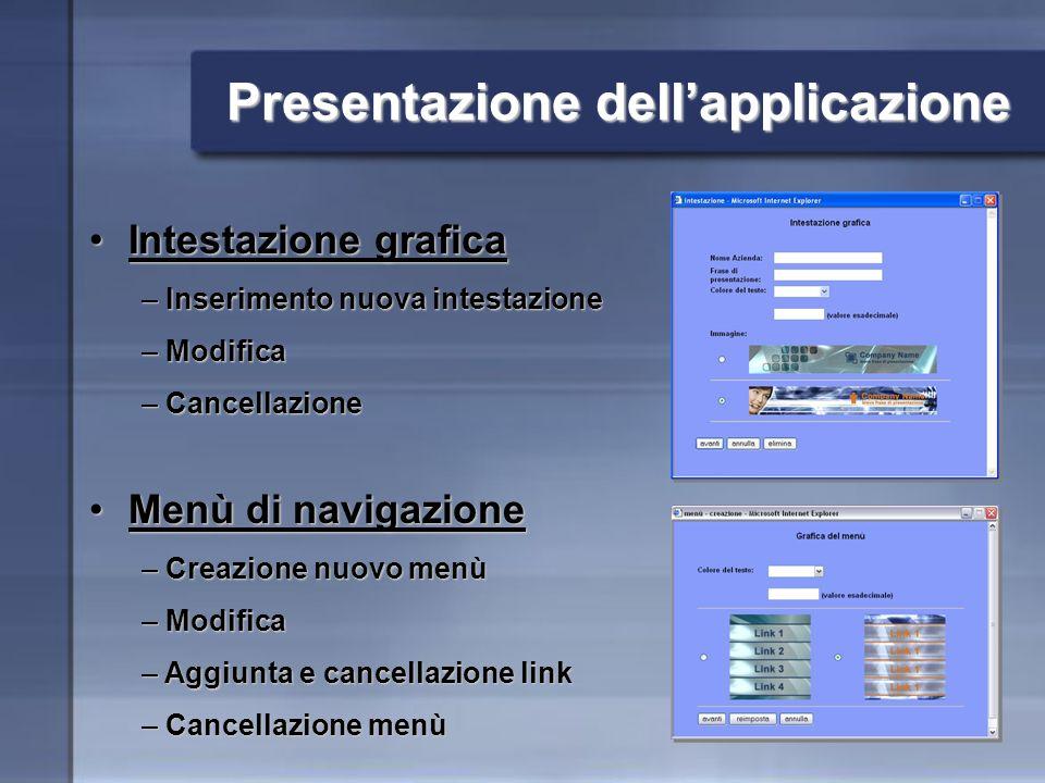 Presentazione dellapplicazione Intestazione graficaIntestazione grafica Menù di navigazioneMenù di navigazione – Inserimento nuova intestazione – Modi