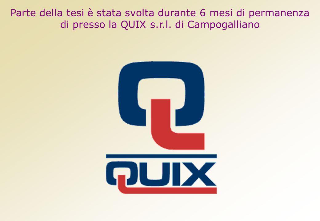 Parte della tesi è stata svolta durante 6 mesi di permanenza di presso la QUIX s.r.l.