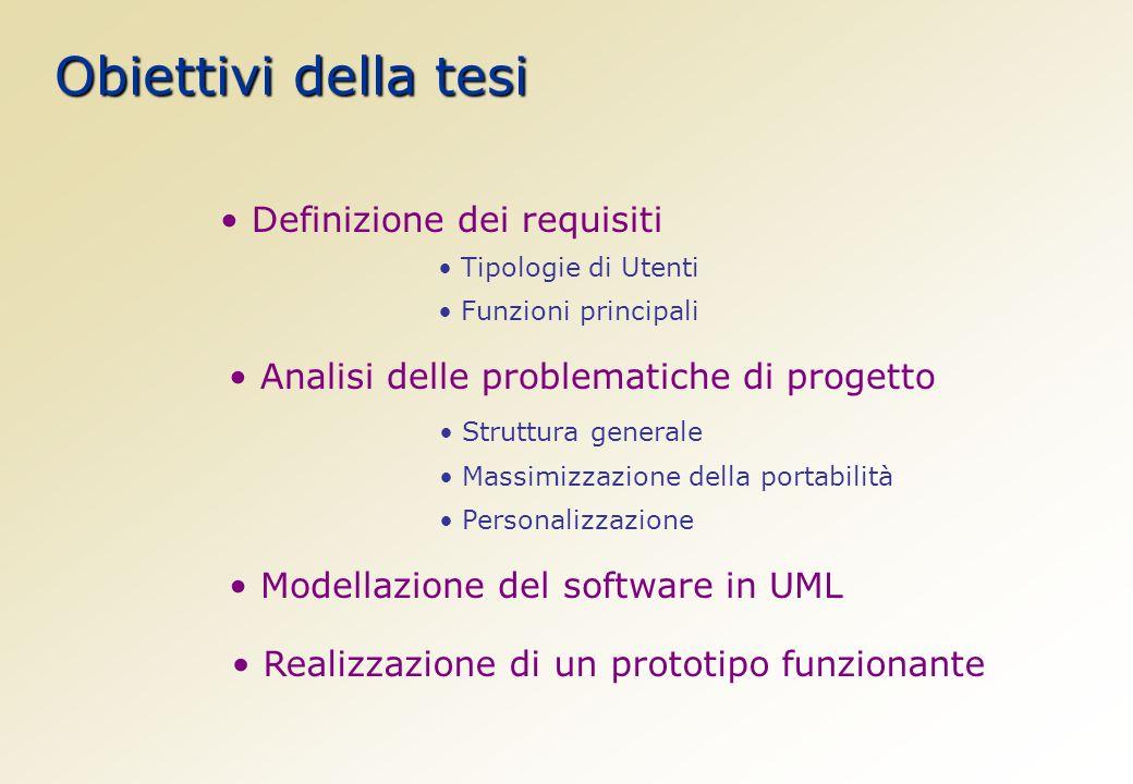 Obiettivi della tesi Analisi delle problematiche di progetto Modellazione del software in UML Realizzazione di un prototipo funzionante Definizione dei requisiti Tipologie di Utenti Funzioni principali Struttura generale Massimizzazione della portabilità Personalizzazione