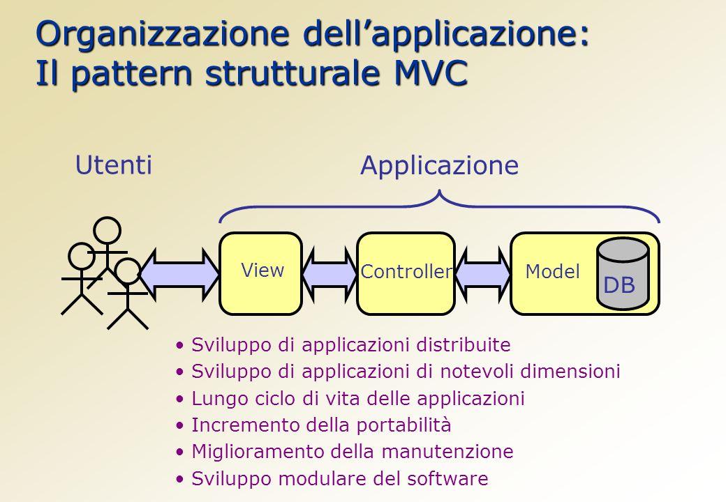 Utenti Applicazione DB View ControllerModel Sviluppo di applicazioni distribuite Sviluppo di applicazioni di notevoli dimensioni Lungo ciclo di vita delle applicazioni Incremento della portabilità Miglioramento della manutenzione Sviluppo modulare del software Organizzazione dellapplicazione: Il pattern strutturale MVC