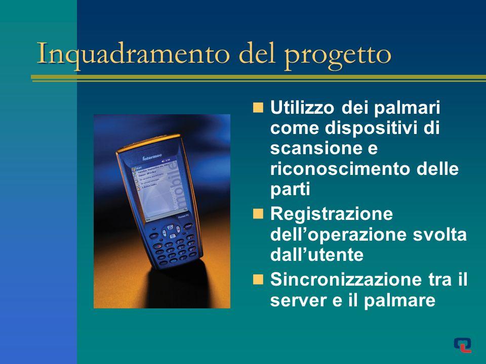 Inquadramento del progetto Utilizzo dei palmari come dispositivi di scansione e riconoscimento delle parti Registrazione delloperazione svolta dallutente Sincronizzazione tra il server e il palmare