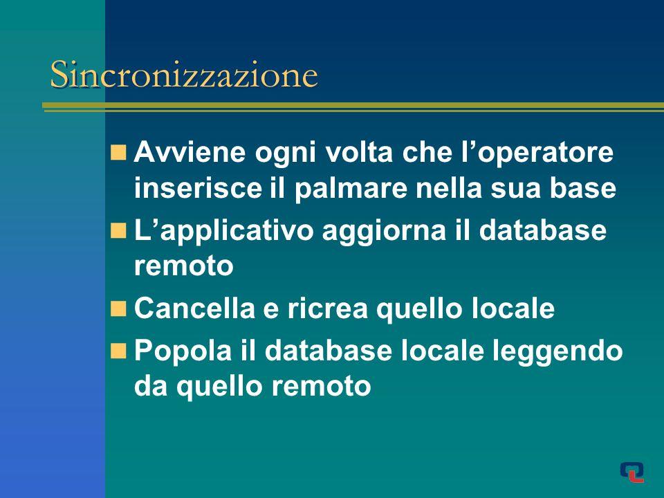 Sincronizzazione Avviene ogni volta che loperatore inserisce il palmare nella sua base Lapplicativo aggiorna il database remoto Cancella e ricrea quello locale Popola il database locale leggendo da quello remoto