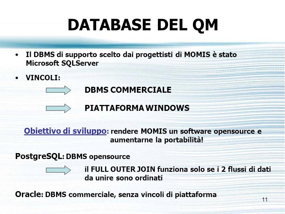 11 DATABASE DEL QM Il DBMS di supporto scelto dai progettisti di MOMIS è stato Microsoft SQLServer VINCOLI: DBMS COMMERCIALE PIATTAFORMA WINDOWS Obiettivo di sviluppo : rendere MOMIS un software opensource e aumentarne la portabilità.