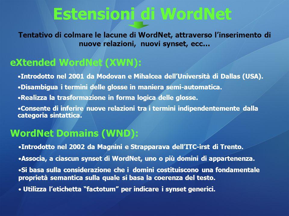 Tentativo di colmare le lacune di WordNet, attraverso linserimento di nuove relazioni, nuovi synset, ecc… eXtended WordNet (XWN): WordNet Domains (WND