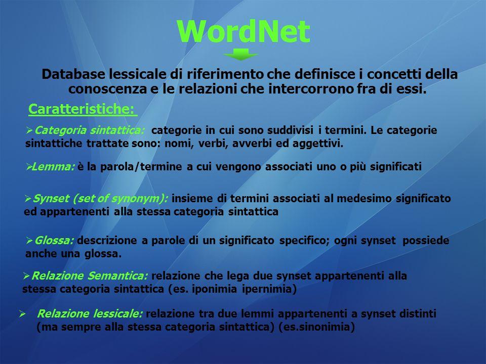 WordNet Relazione lessicale: relazione tra due lemmi appartenenti a synset distinti (ma sempre alla stessa categoria sintattica) (es.sinonimia) Databa
