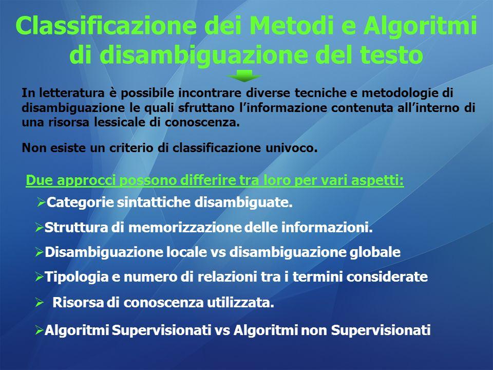 Algoritmi Non Supervisionati Non richiedonom supervisione da parte dellutente.