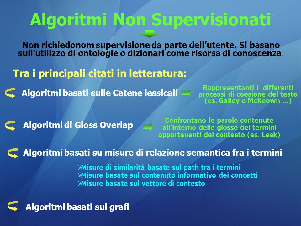 Algoritmi Non Supervisionati Non richiedonom supervisione da parte dellutente. Si basano sullutilizzo di ontologie o dizionari come risorsa di conosce
