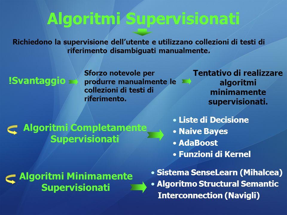 Algoritmi Supervisionati Richiedono la supervisione dellutente e utilizzano collezioni di testi di riferimento disambiguati manualmente. !Svantaggio S