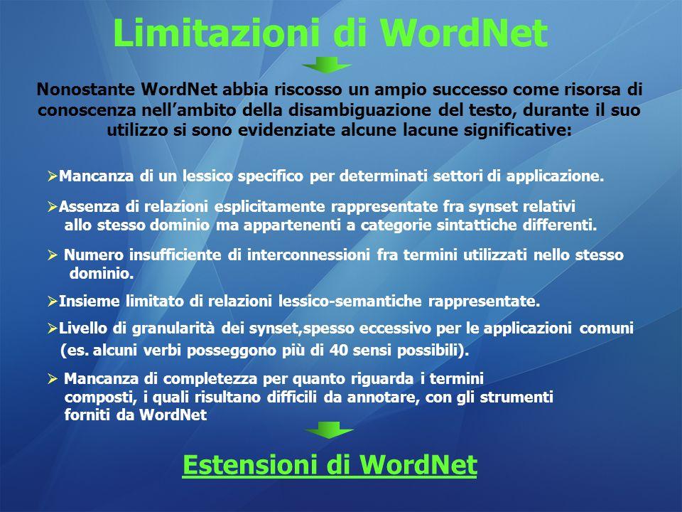 Limitazioni di WordNet Nonostante WordNet abbia riscosso un ampio successo come risorsa di conoscenza nellambito della disambiguazione del testo, dura