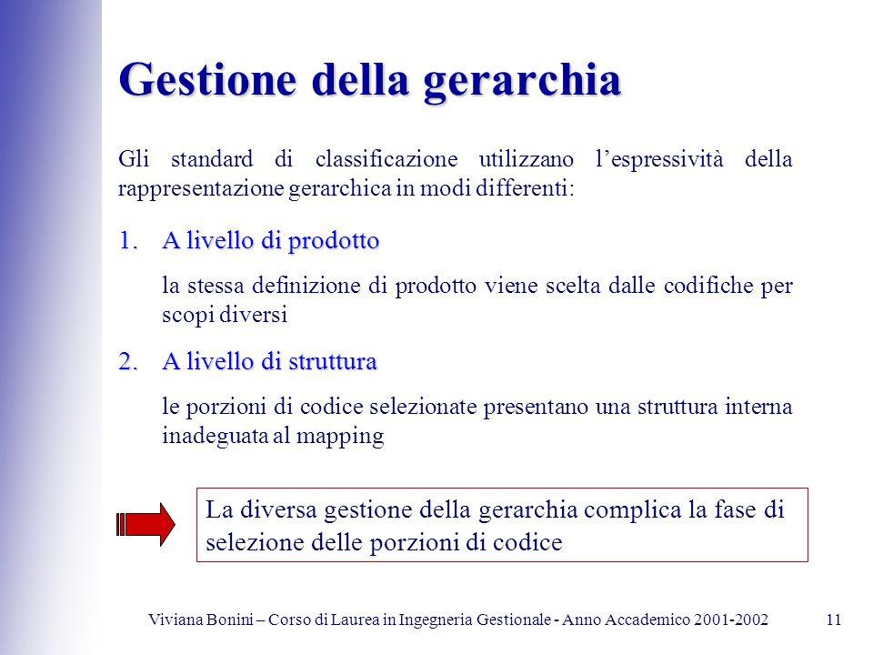 Viviana Bonini – Corso di Laurea in Ingegneria Gestionale - Anno Accademico 2001-200211 Gestione della gerarchia Gli standard di classificazione utili