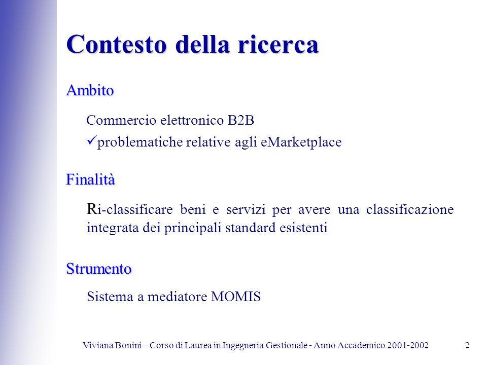 Viviana Bonini – Corso di Laurea in Ingegneria Gestionale - Anno Accademico 2001-20022 Contesto della ricerca Ambito Commercio elettronico B2B Finalit