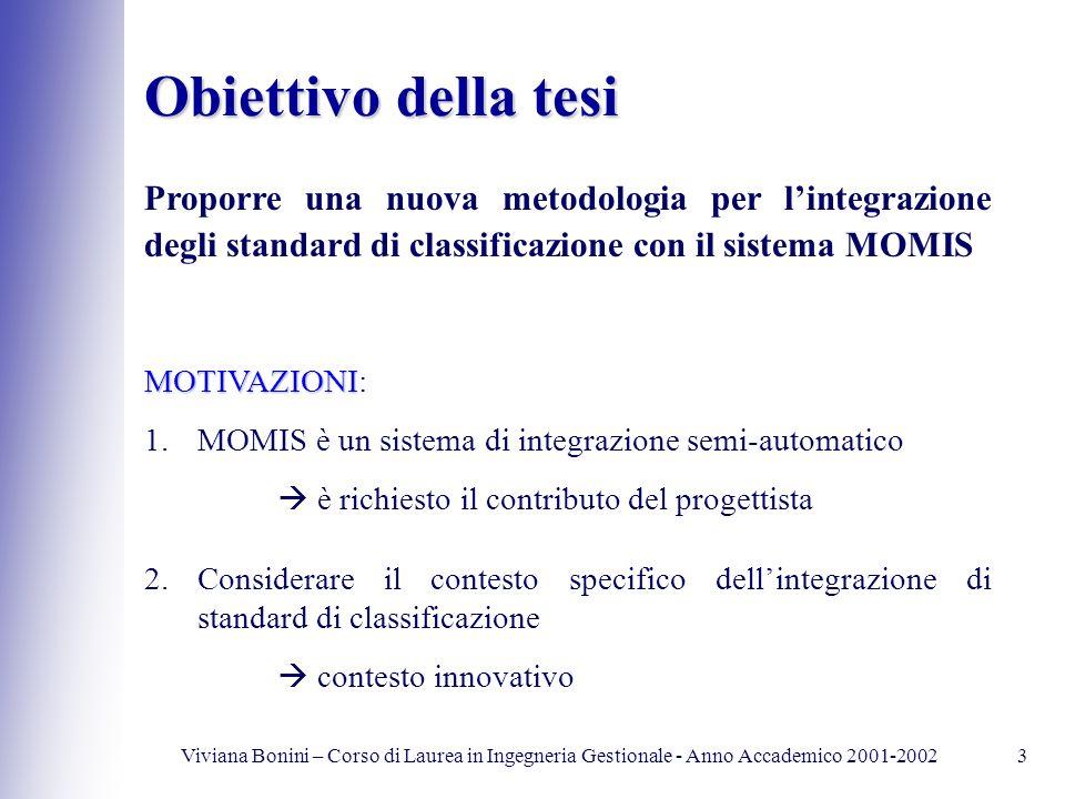 Viviana Bonini – Corso di Laurea in Ingegneria Gestionale - Anno Accademico 2001-20023 Obiettivo della tesi Proporre una nuova metodologia per lintegr