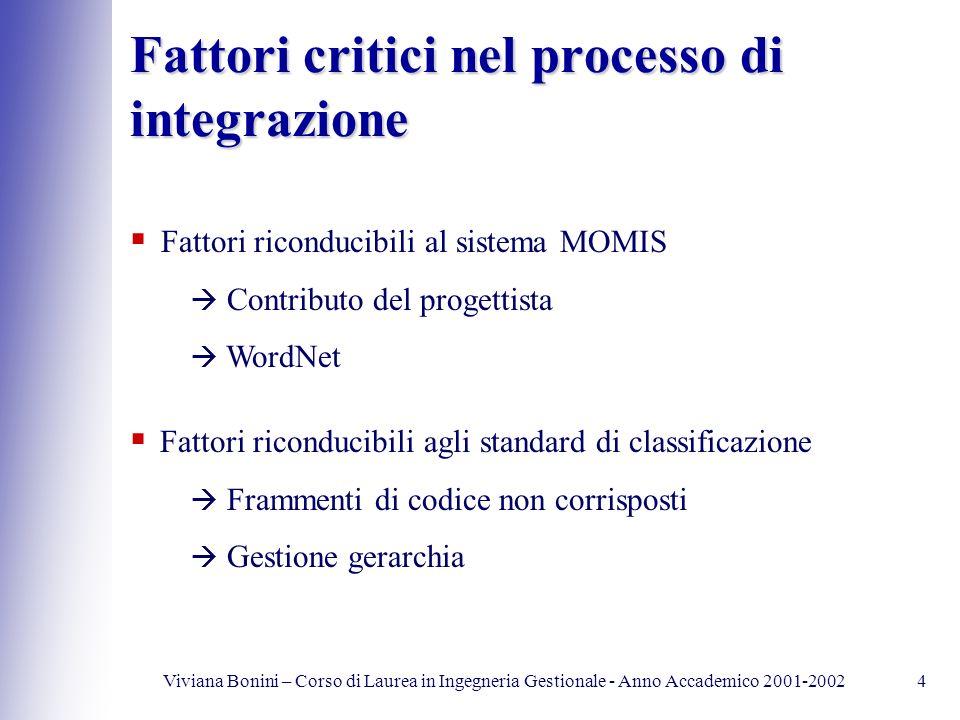 Viviana Bonini – Corso di Laurea in Ingegneria Gestionale - Anno Accademico 2001-20024 Fattori critici nel processo di integrazione Fattori riconducib